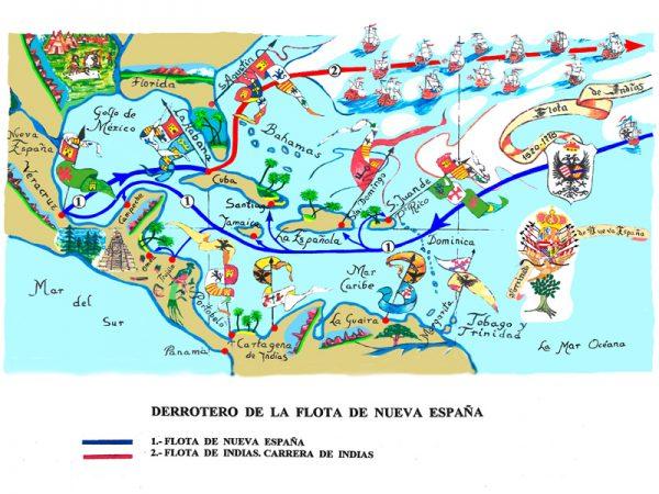 Contexto Histórico de Veracruz – V